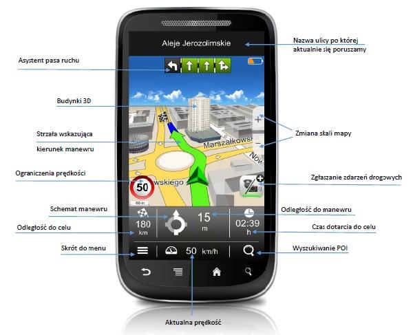 nawigacja android